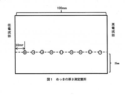 haruzu1-1024x776