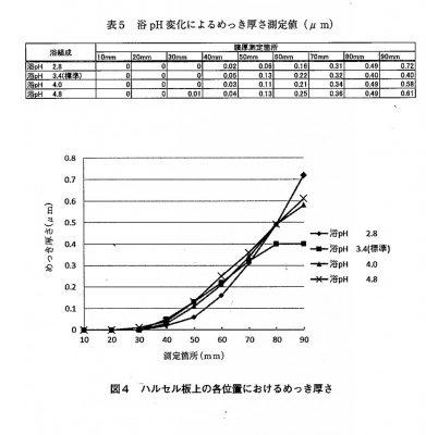 haruzu4-1001x1024